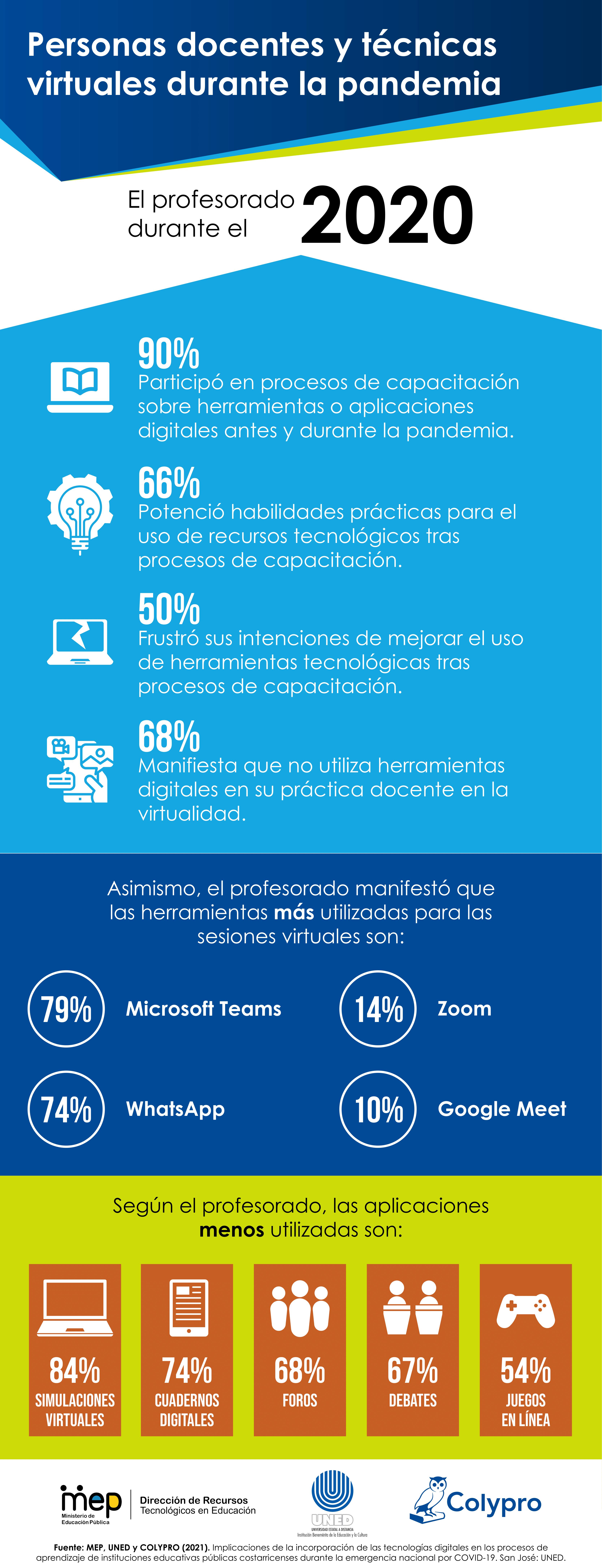 Infografia-1-Técnicas-Virtuales