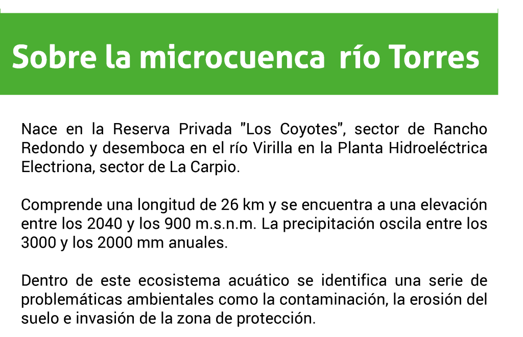 Microcuenca río Torres
