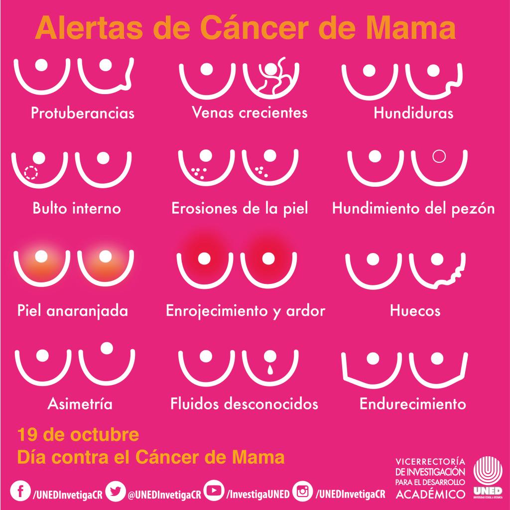 Día contra el Cáncer de mama 2015